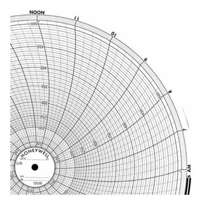 Honeywell 12058  Ink Writing Circular Chart