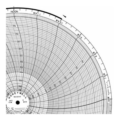 Honeywell 12060  Ink Writing Circular Chart