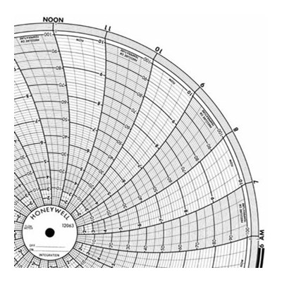 Honeywell 12063  Ink Writing Circular Chart