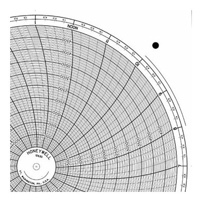 Honeywell 12630  Ink Writing Circular Chart