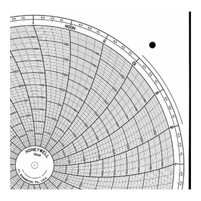 Honeywell 12649  Ink Writing Circular Chart