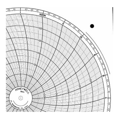 Honeywell 12671  Ink Writing Circular Chart