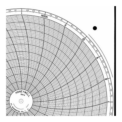 Honeywell 12674  Ink Writing Circular Chart