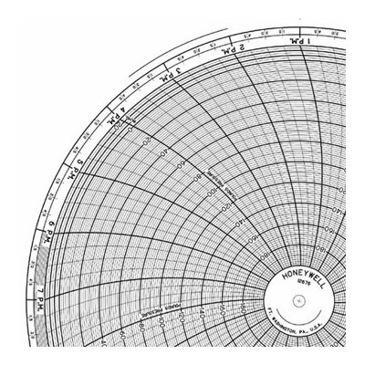 Honeywell 12676  Ink Writing Circular Chart