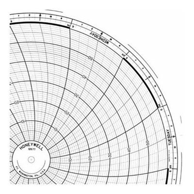 Honeywell 12677  Ink Writing Circular Chart