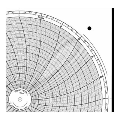 Honeywell 12679  Ink Writing Circular Chart