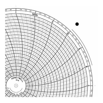 Honeywell 12712  Ink Writing Circular Chart