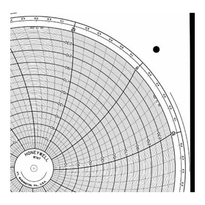 Honeywell 12767  Ink Writing Circular Chart