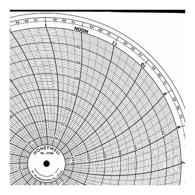 Honeywell 12798  Ink Writing Circular Chart