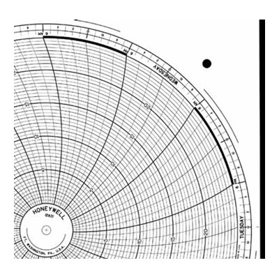 Honeywell 12831  Ink Writing Circular Chart