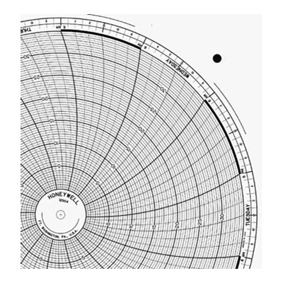 Honeywell 12904  Ink Writing Circular Chart