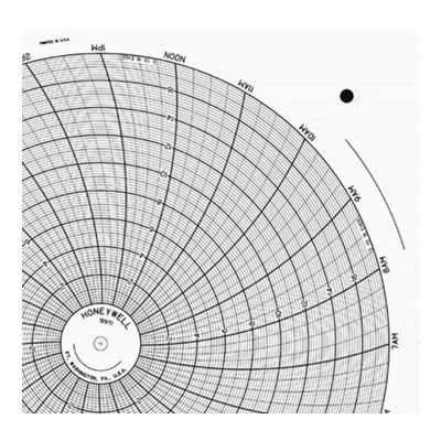 Honeywell 12971  Ink Writing Circular Chart