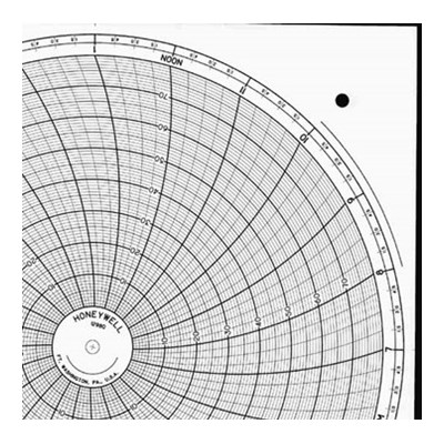 Honeywell 12980  Ink Writing Circular Chart