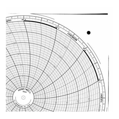 Honeywell 13003  Ink Writing Circular Chart