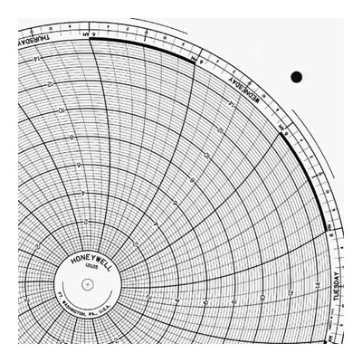 Honeywell 13035  Ink Writing Circular Chart