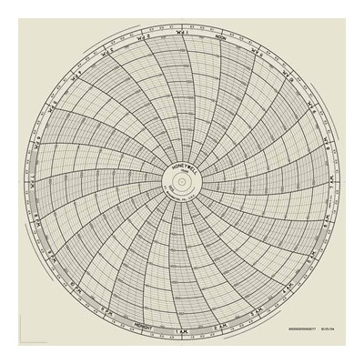 Honeywell 13066  Ink Writing Circular Chart