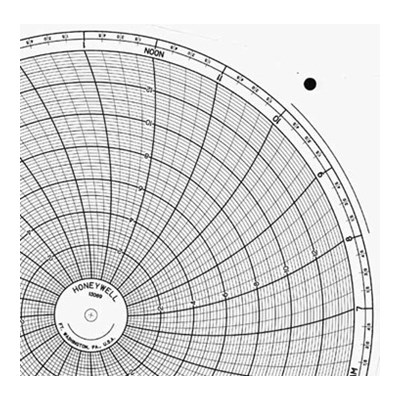 Honeywell 13089  Ink Writing Circular Chart