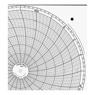 Honeywell 13259  Ink Writing Circular Chart