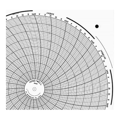 Honeywell 13444  Ink Writing Circular Chart