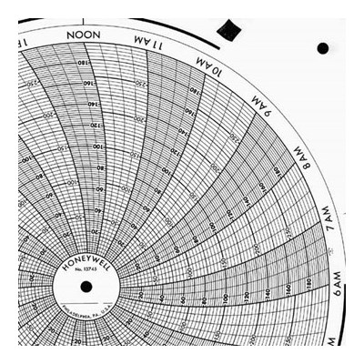 Honeywell 13745  Ink Writing Circular Chart