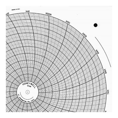 Honeywell 13795  Ink Writing Circular Chart