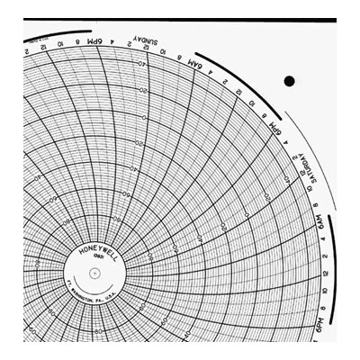 Honeywell 13831  Ink Writing Circular Chart