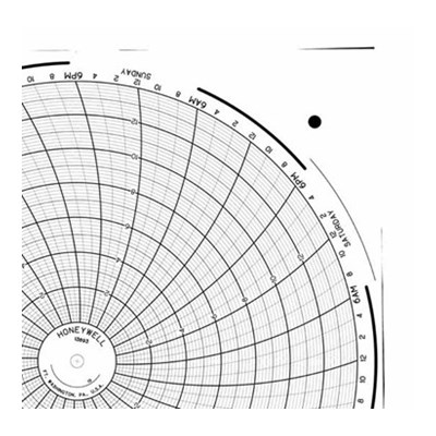 Honeywell 13893  Ink Writing Circular Chart
