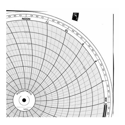 Honeywell 14004  Ink Writing Circular Chart