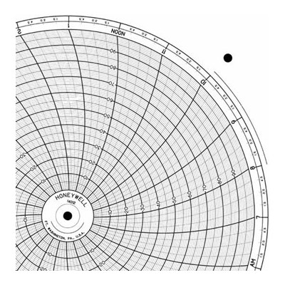 Honeywell 14012  Ink Writing Circular Chart