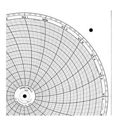Honeywell 14015  Ink Writing Circular Chart