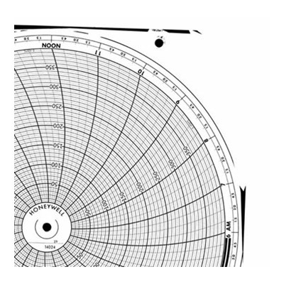 Honeywell 14024  Ink Writing Circular Chart