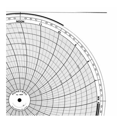 Honeywell 14029  Ink Writing Circular Chart
