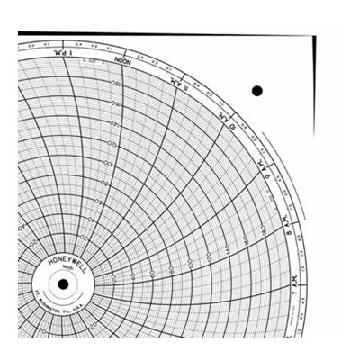 Honeywell 14031  Ink Writing Circular Chart