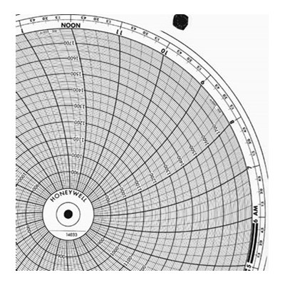 Honeywell 14033  Ink Writing Circular Chart