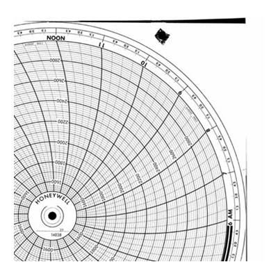 Honeywell 14038  Ink Writing Circular Chart