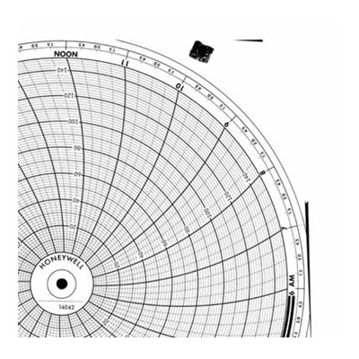 Honeywell 14042  Ink Writing Circular Chart