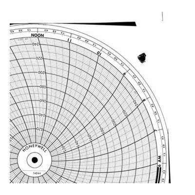 Honeywell 14044  Ink Writing Circular Chart