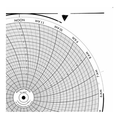 Honeywell 14047  Ink Writing Circular Chart