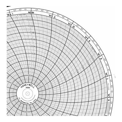 Honeywell 14066  Ink Writing Circular Chart