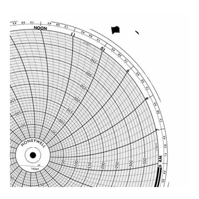 Honeywell 14069  Ink Writing Circular Chart