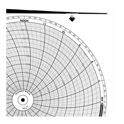 Honeywell 14073  Ink Writing Circular Chart