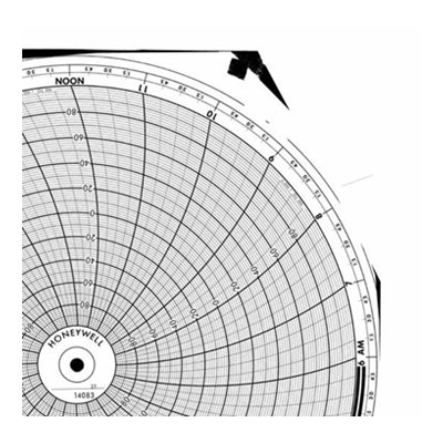 Honeywell 14083  Ink Writing Circular Chart