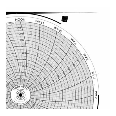 Honeywell 14084  Ink Writing Circular Chart