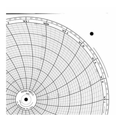 Honeywell 14100  Ink Writing Circular Chart