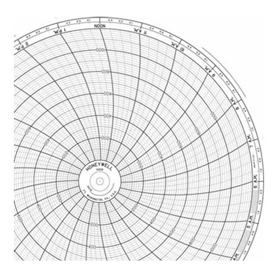 Honeywell 14109  Ink Writing Circular Chart