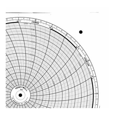 Honeywell 14117  Ink Writing Circular Chart