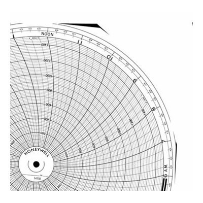 Honeywell 14118  Ink Writing Circular Chart