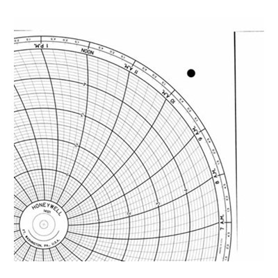 Honeywell 14121  Ink Writing Circular Chart