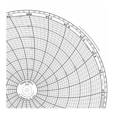 Honeywell 14144  Ink Writing Circular Chart