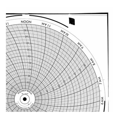 Honeywell 14147  Ink Writing Circular Chart